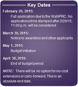 2014-c-dates-