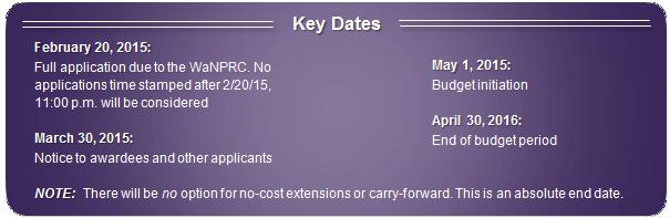 2014-dates-